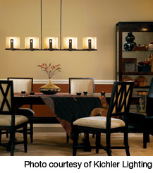 Dining Room Lighting Guide, home lighting, lamps | Springfield ...